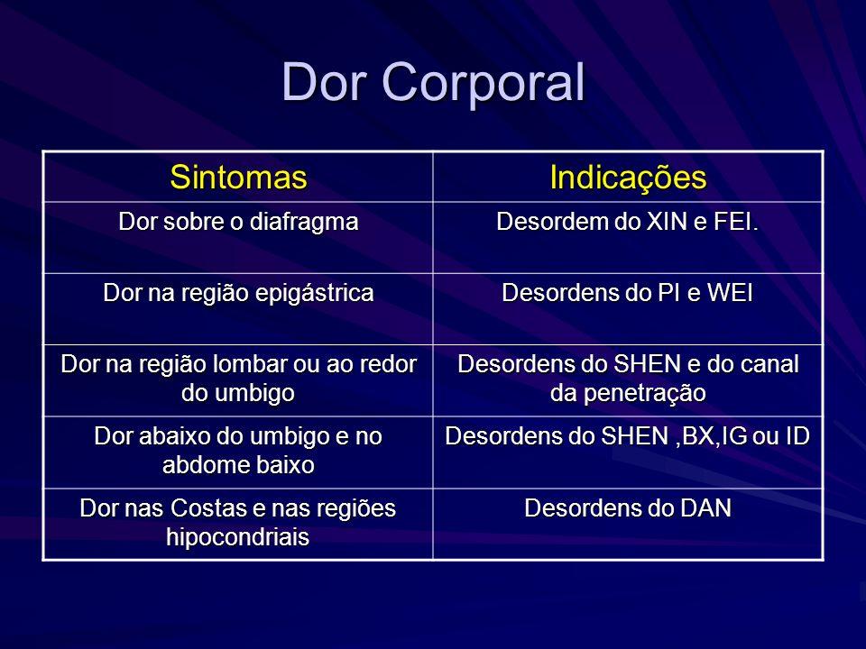 Dor Corporal Sintomas Indicações Dor sobre o diafragma