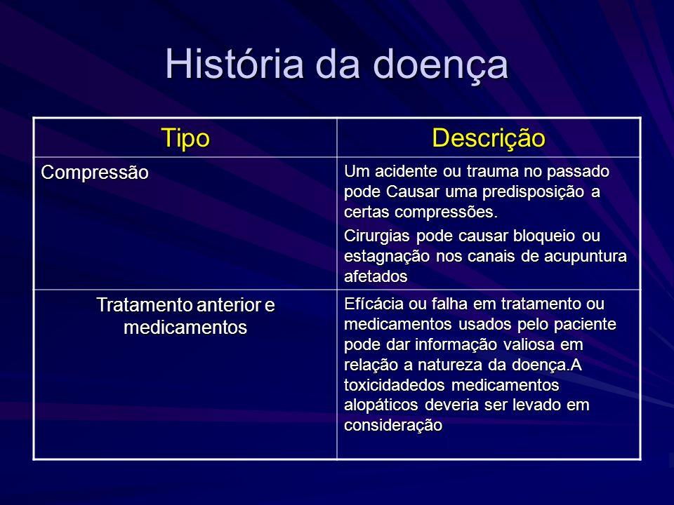 Tratamento anterior e medicamentos