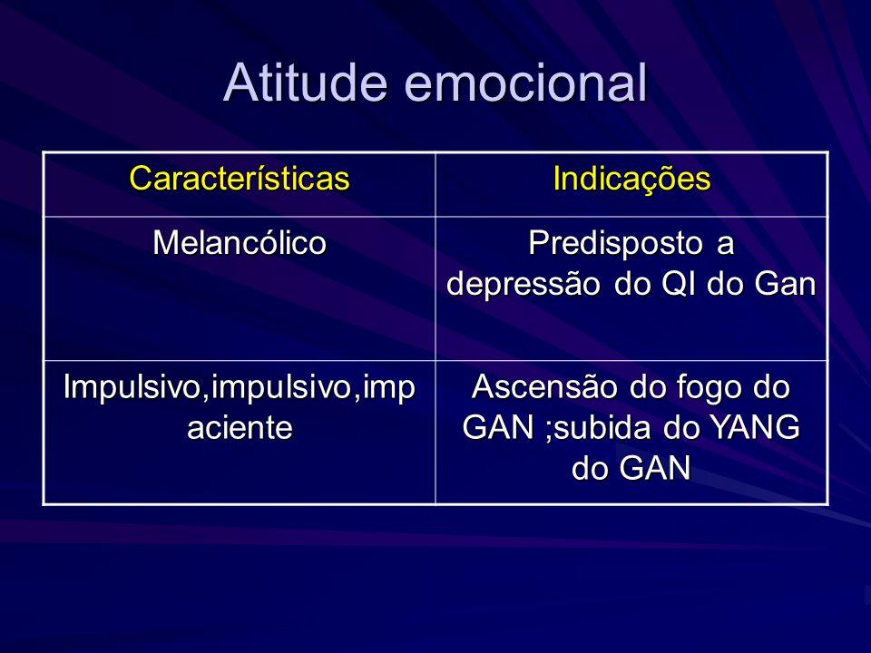 Atitude emocional Características Indicações Melancólico