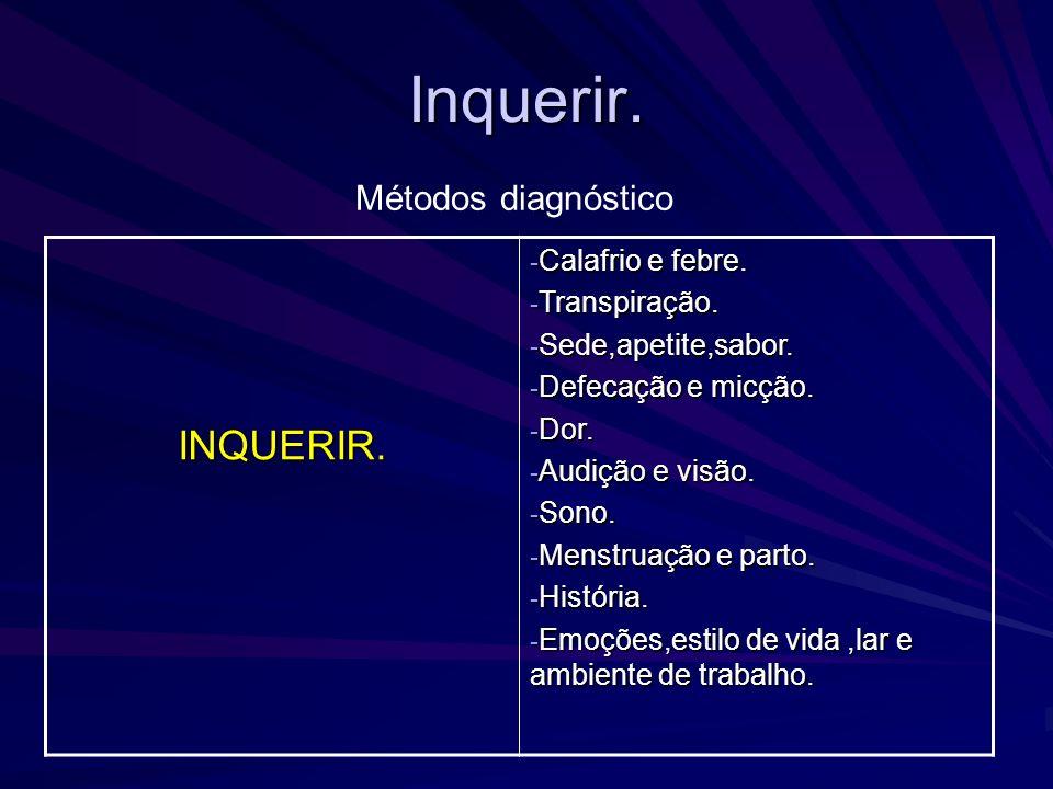 Inquerir. INQUERIR. Métodos diagnóstico Calafrio e febre.