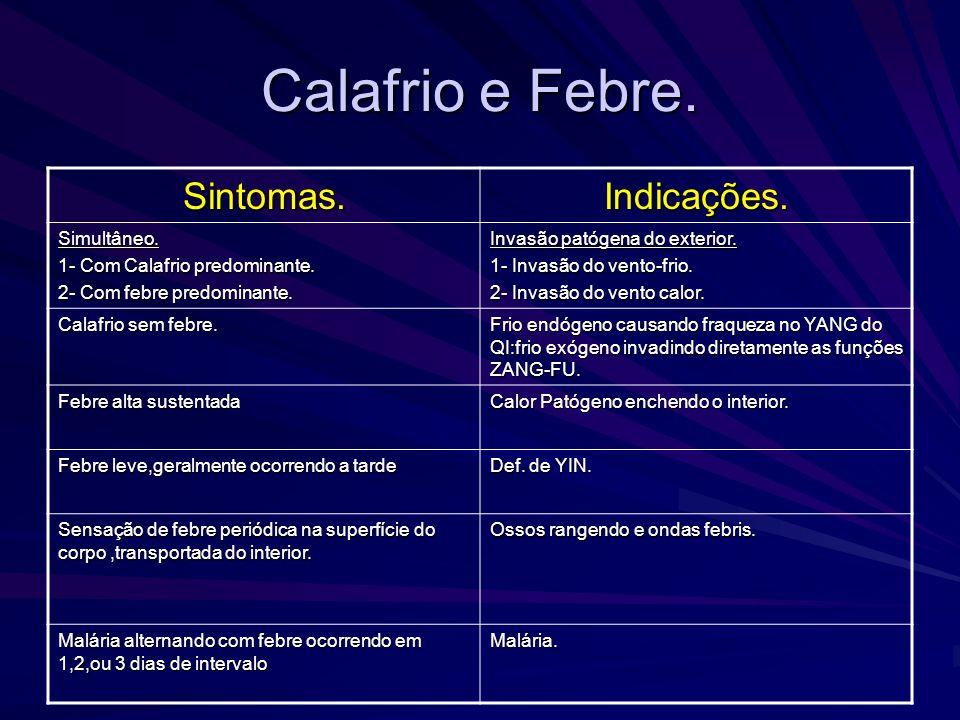 Calafrio e Febre. Sintomas. Indicações. Simultâneo.
