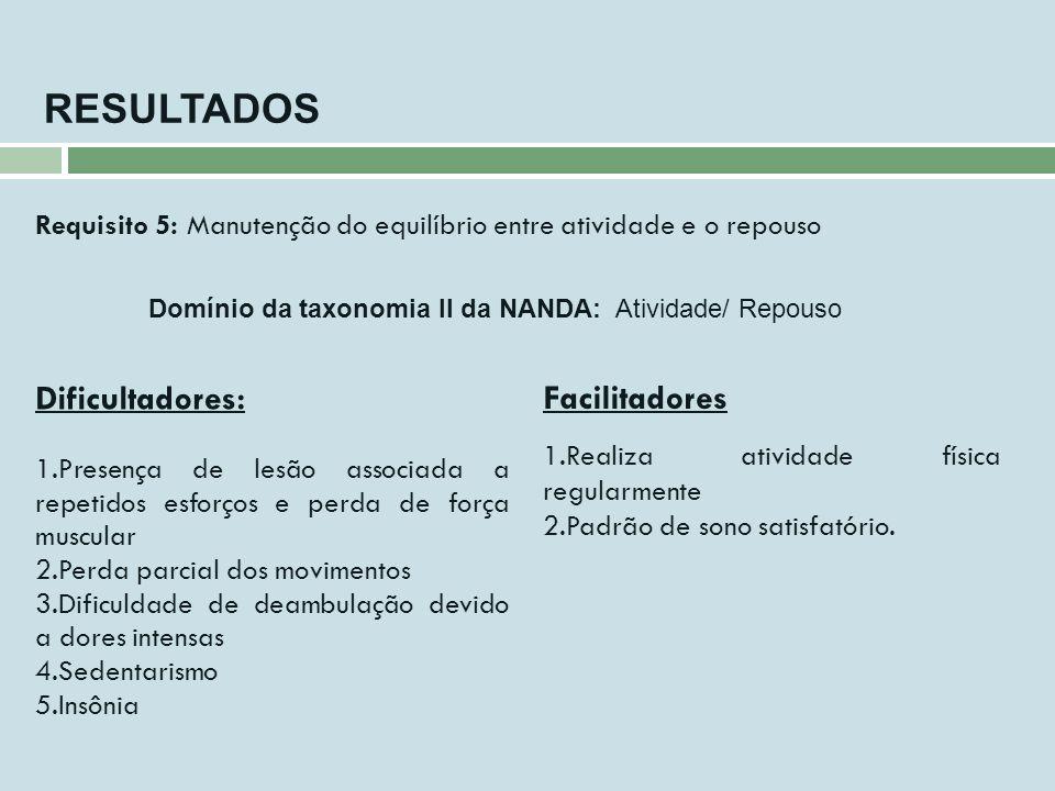 Domínio da taxonomia II da NANDA: Atividade/ Repouso