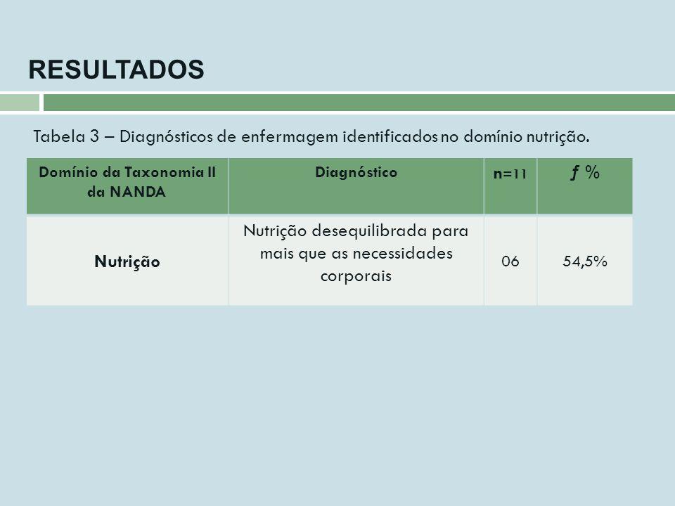 Domínio da Taxonomia II da NANDA