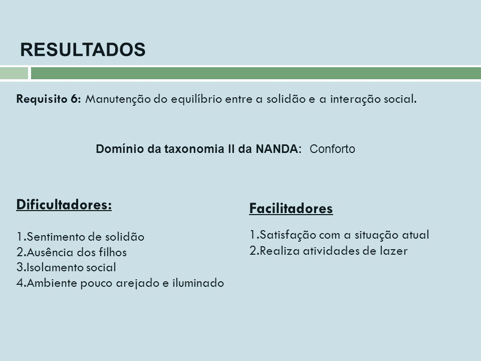 Domínio da taxonomia II da NANDA: Conforto