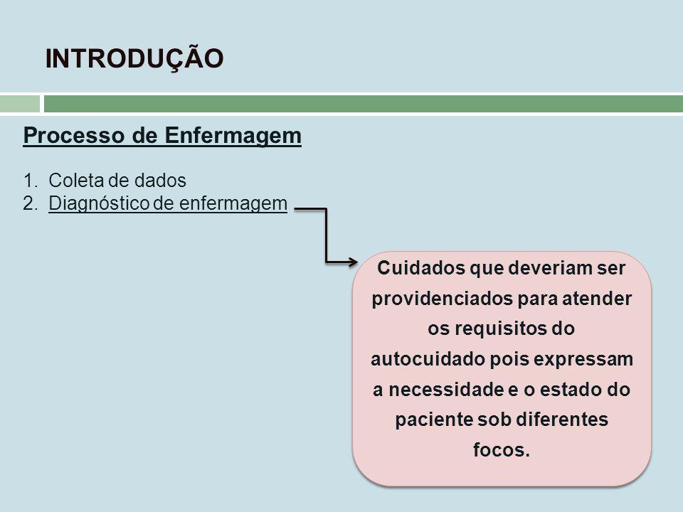 INTRODUÇÃO Processo de Enfermagem Coleta de dados