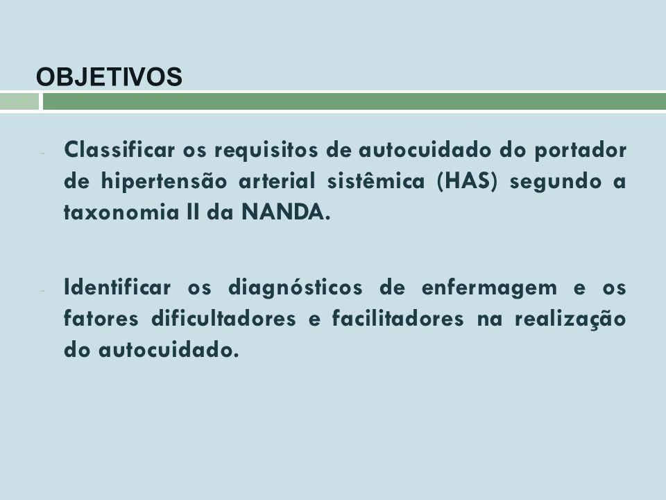 OBJETIVOSClassificar os requisitos de autocuidado do portador de hipertensão arterial sistêmica (HAS) segundo a taxonomia II da NANDA.