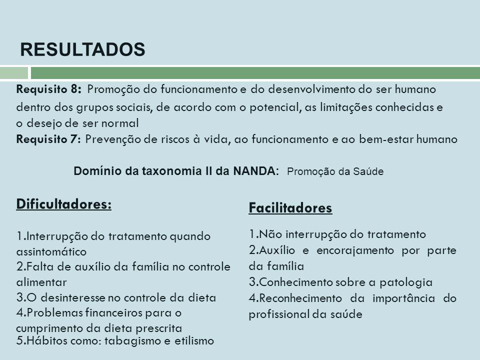 Domínio da taxonomia II da NANDA: Promoção da Saúde