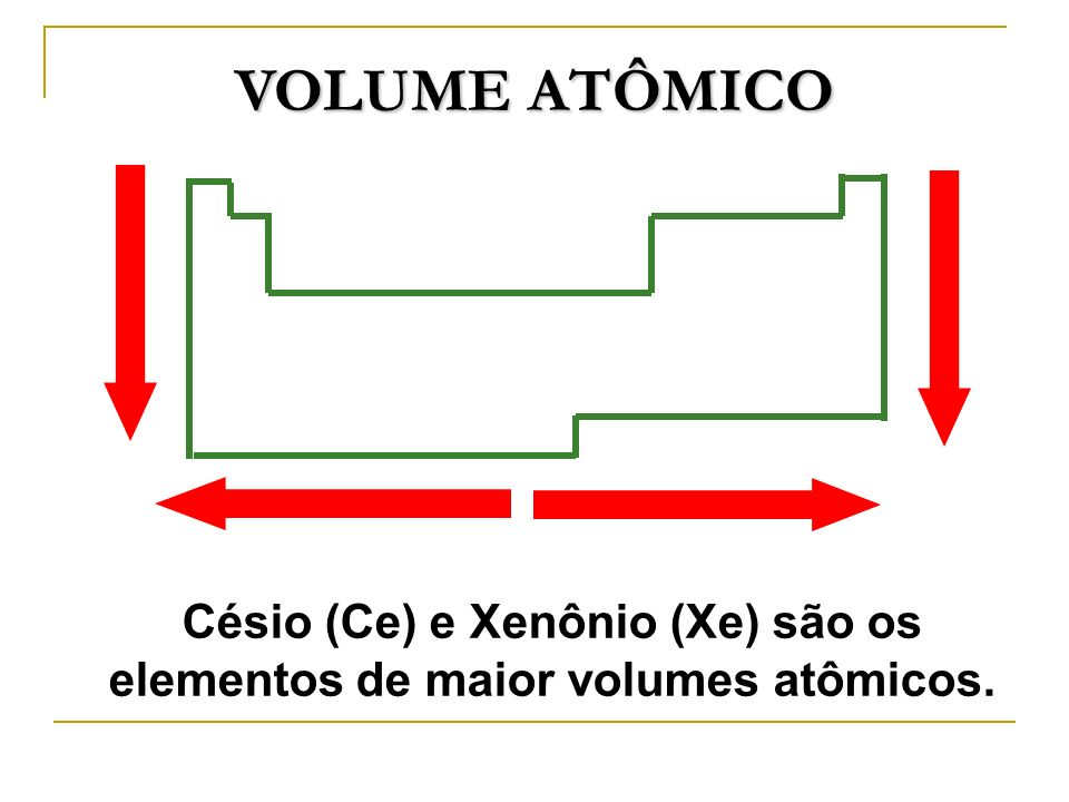 Césio (Ce) e Xenônio (Xe) são os elementos de maior volumes atômicos.
