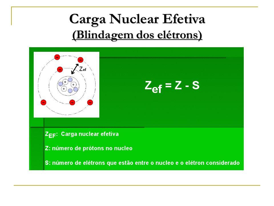 Carga Nuclear Efetiva (Blindagem dos elétrons)