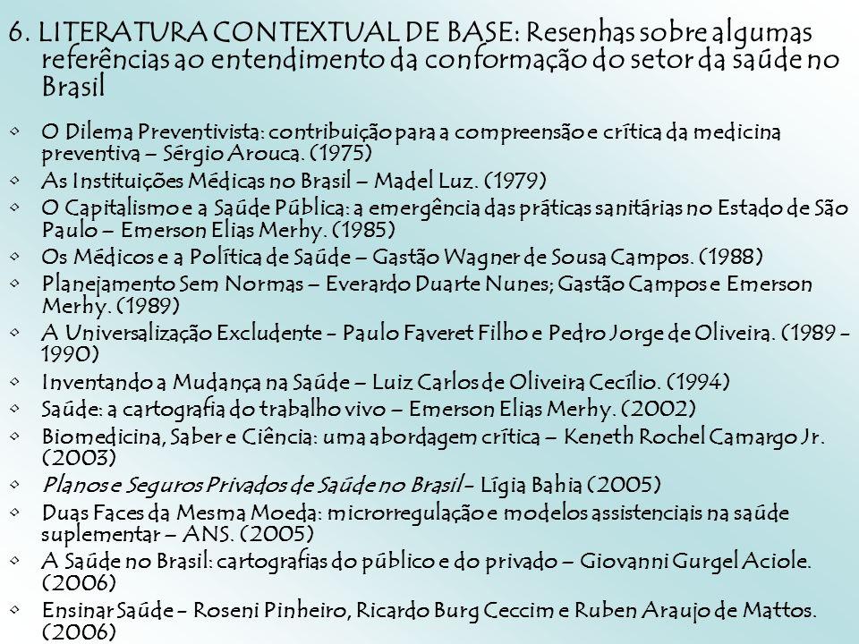 6. LITERATURA CONTEXTUAL DE BASE: Resenhas sobre algumas referências ao entendimento da conformação do setor da saúde no Brasil