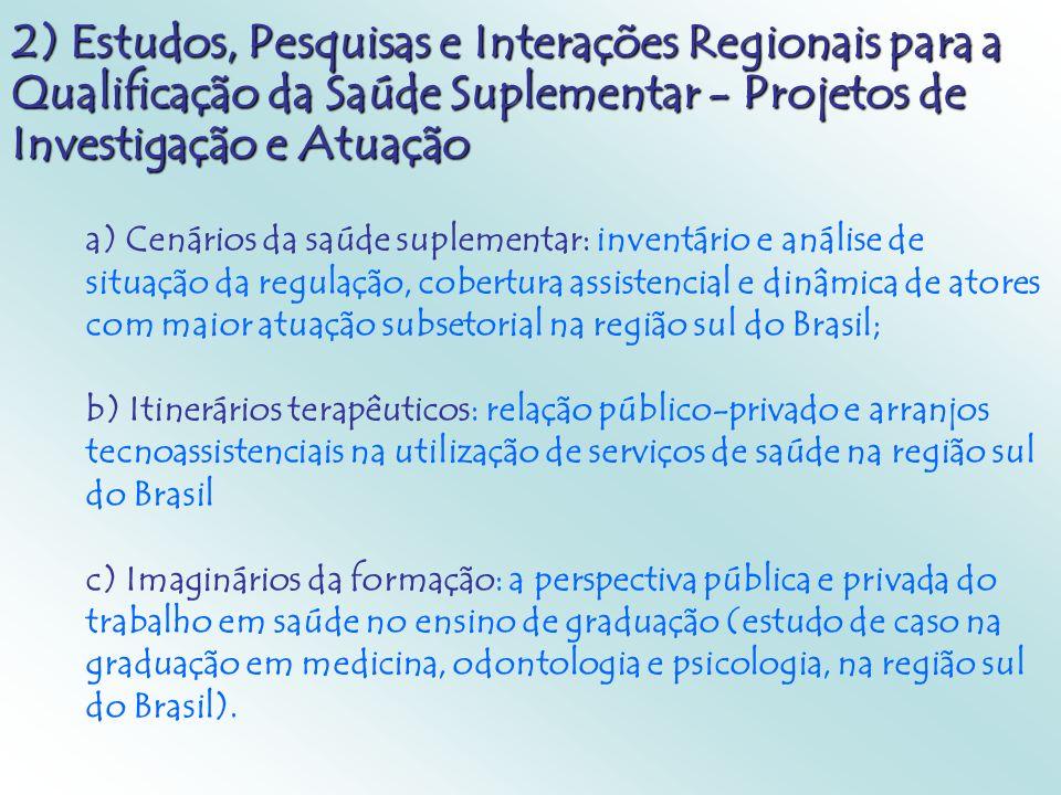 2) Estudos, Pesquisas e Interações Regionais para a Qualificação da Saúde Suplementar - Projetos de Investigação e Atuação