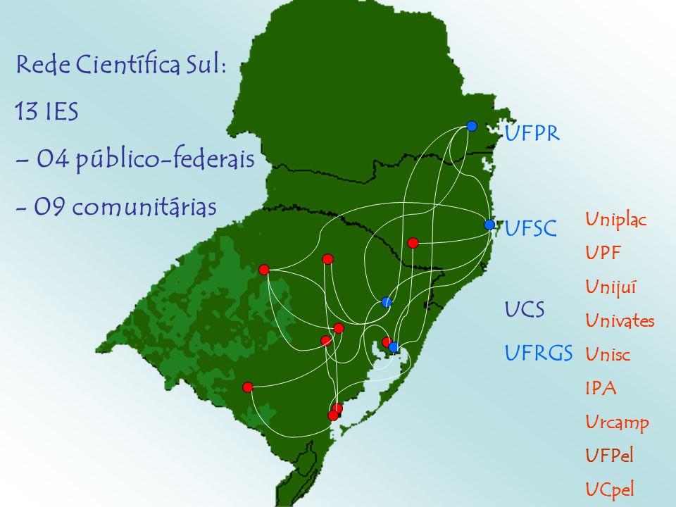 Rede Científica Sul: 13 IES – 04 público-federais - 09 comunitárias