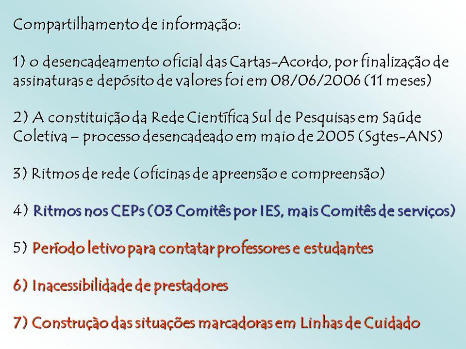 Compartilhamento de informação: