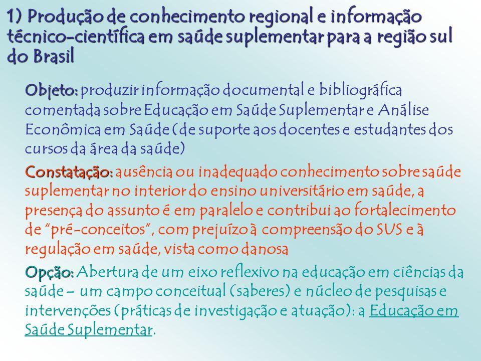 1) Produção de conhecimento regional e informação técnico-científica em saúde suplementar para a região sul do Brasil
