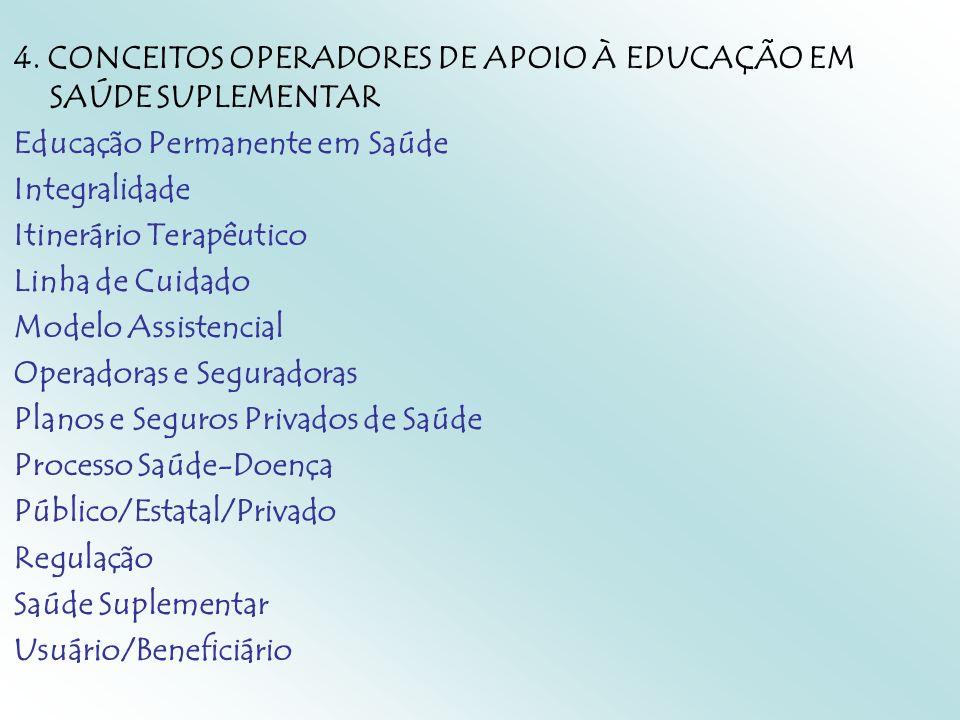4. CONCEITOS OPERADORES DE APOIO À EDUCAÇÃO EM SAÚDE SUPLEMENTAR