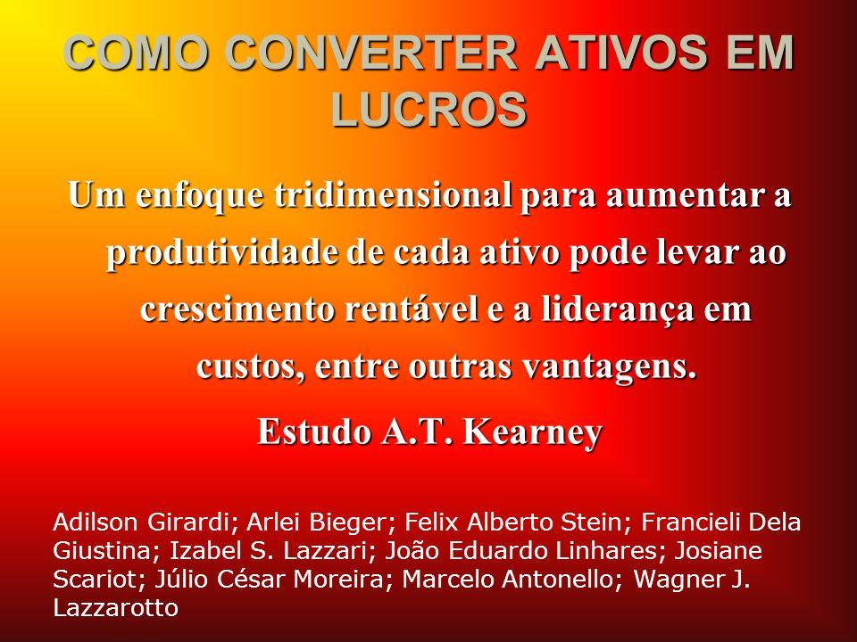 COMO CONVERTER ATIVOS EM LUCROS