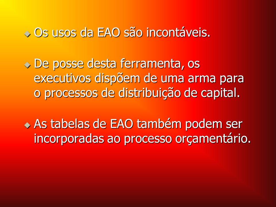 Os usos da EAO são incontáveis.