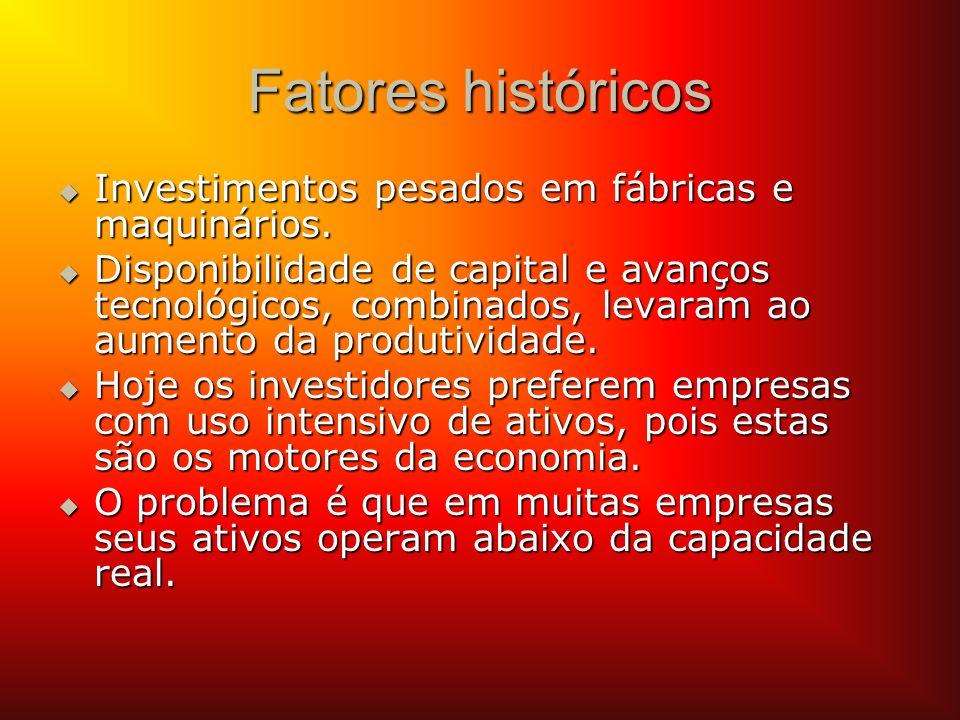 Fatores históricos Investimentos pesados em fábricas e maquinários.