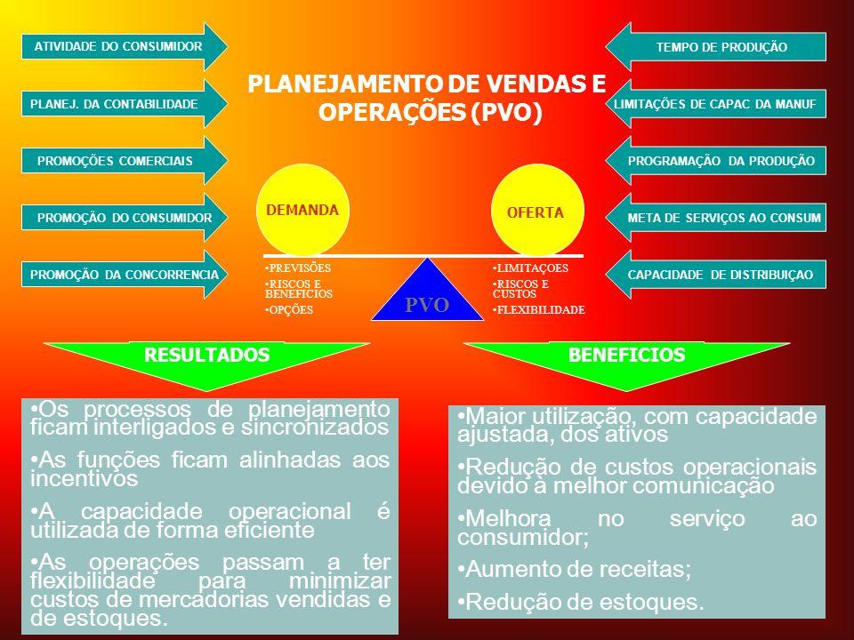 ATIVIDADE DO CONSUMIDOR PLANEJAMENTO DE VENDAS E
