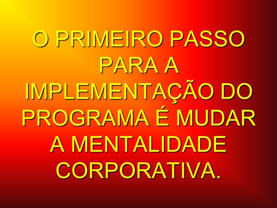 O PRIMEIRO PASSO PARA A IMPLEMENTAÇÃO DO PROGRAMA É MUDAR A MENTALIDADE CORPORATIVA.