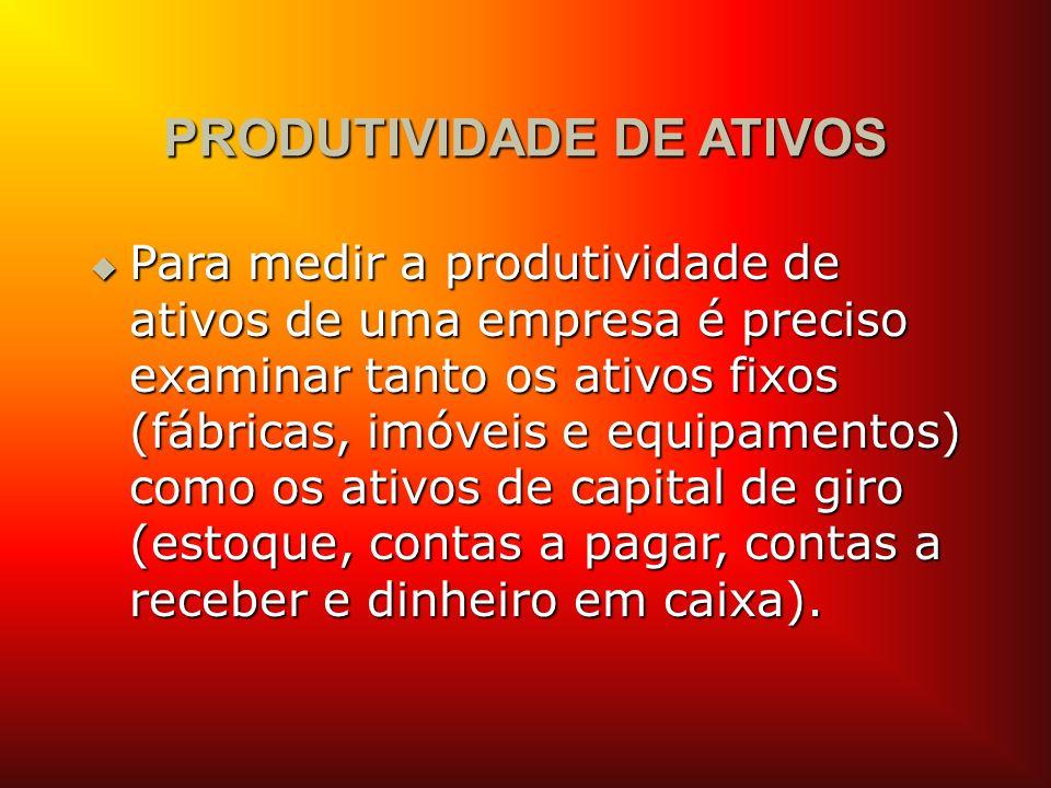 PRODUTIVIDADE DE ATIVOS