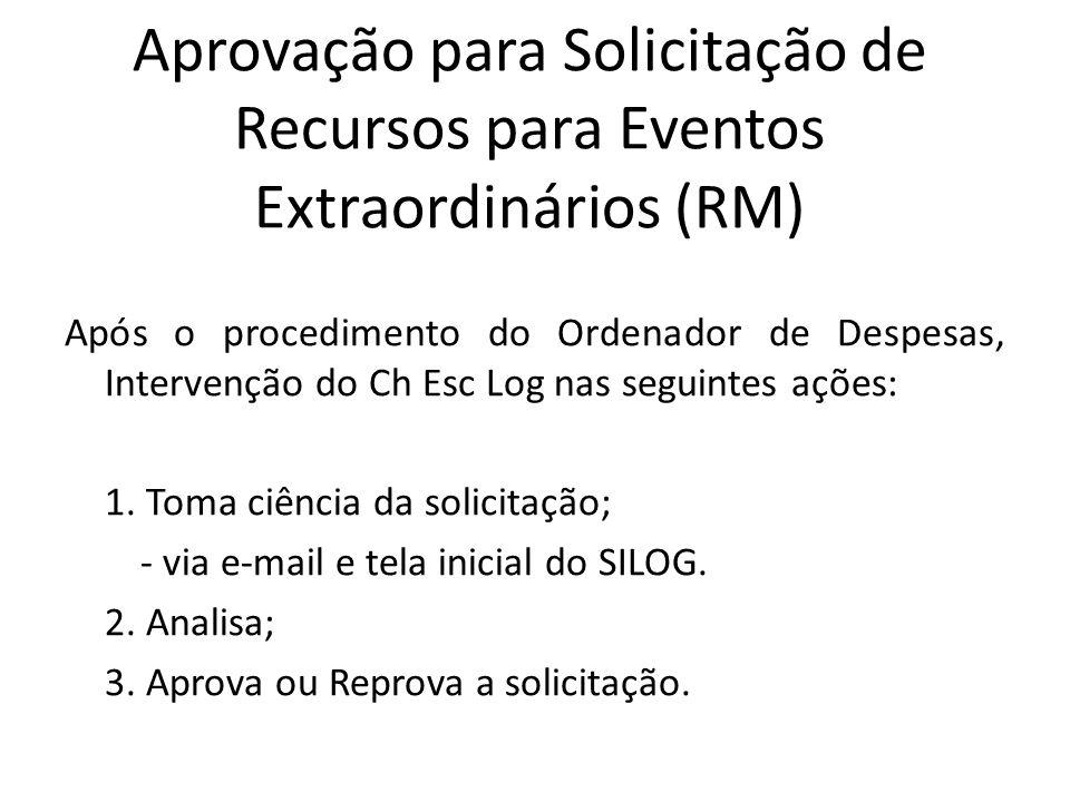 Aprovação para Solicitação de Recursos para Eventos Extraordinários (RM)