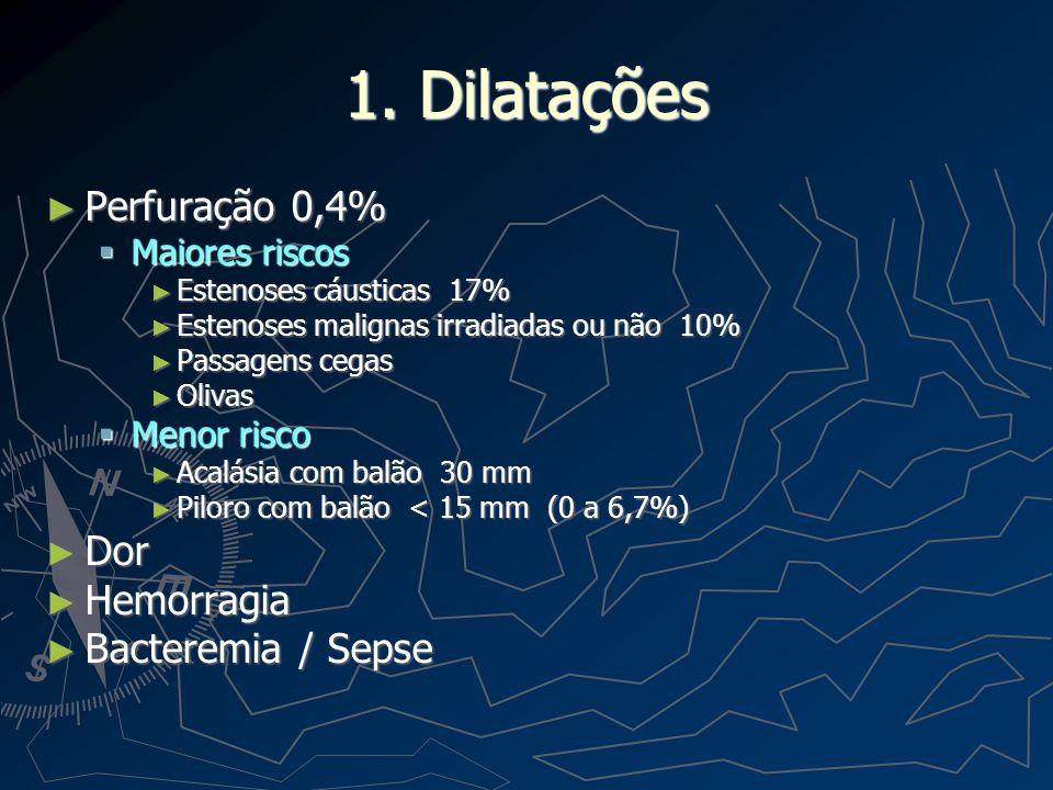 1. Dilatações Perfuração 0,4% Dor Hemorragia Bacteremia / Sepse
