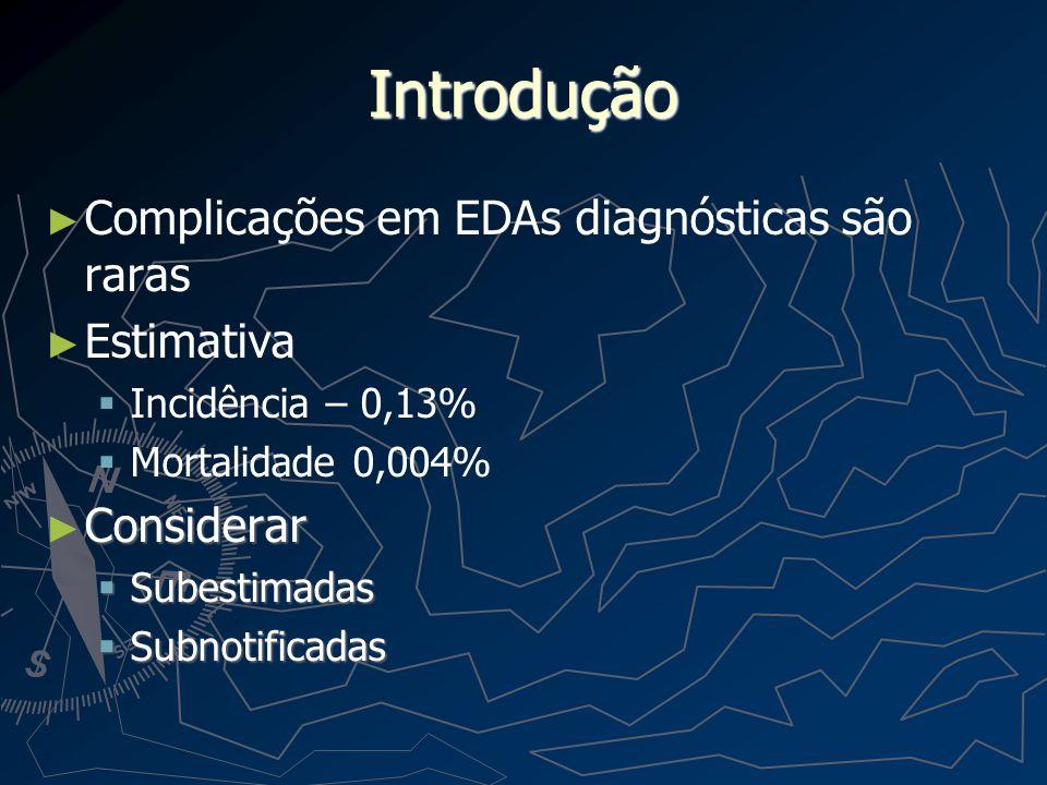 Introdução Complicações em EDAs diagnósticas são raras Estimativa