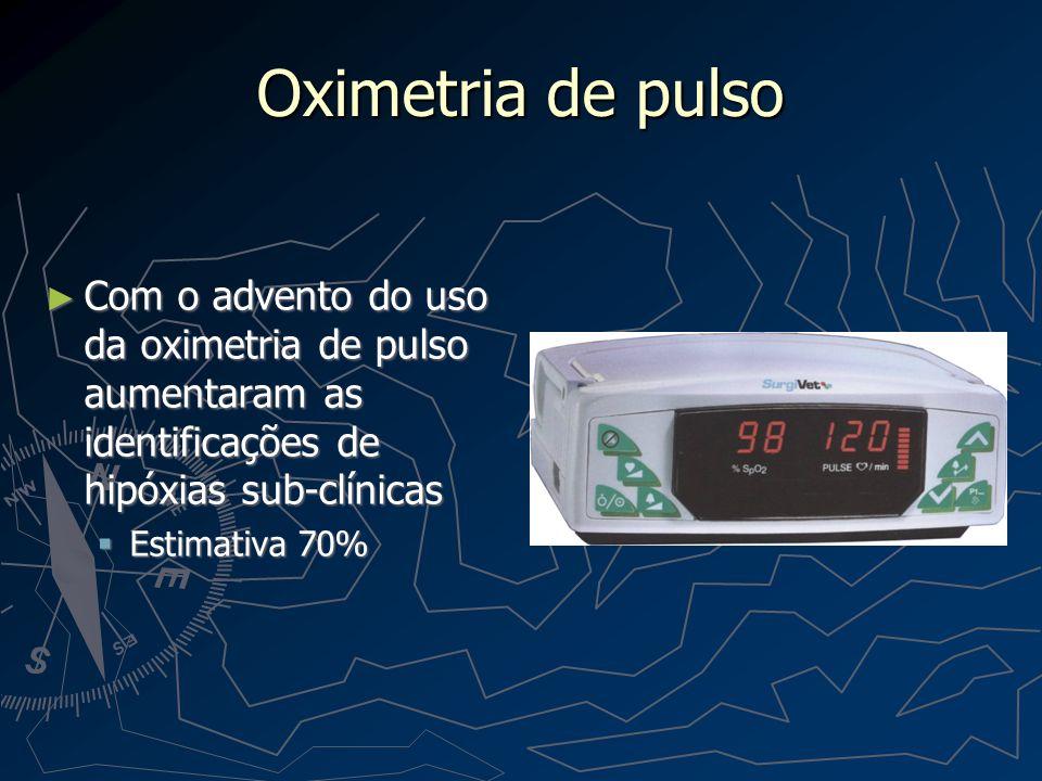 Oximetria de pulso Com o advento do uso da oximetria de pulso aumentaram as identificações de hipóxias sub-clínicas.
