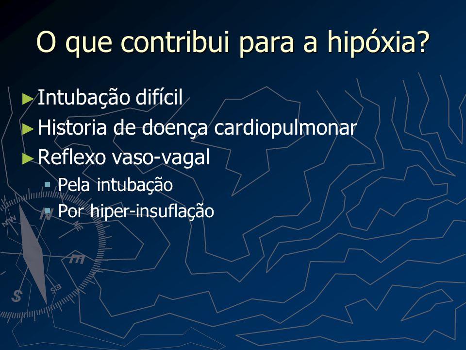 O que contribui para a hipóxia