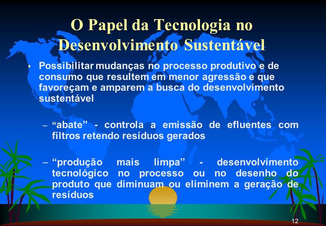 O Papel da Tecnologia no Desenvolvimento Sustentável
