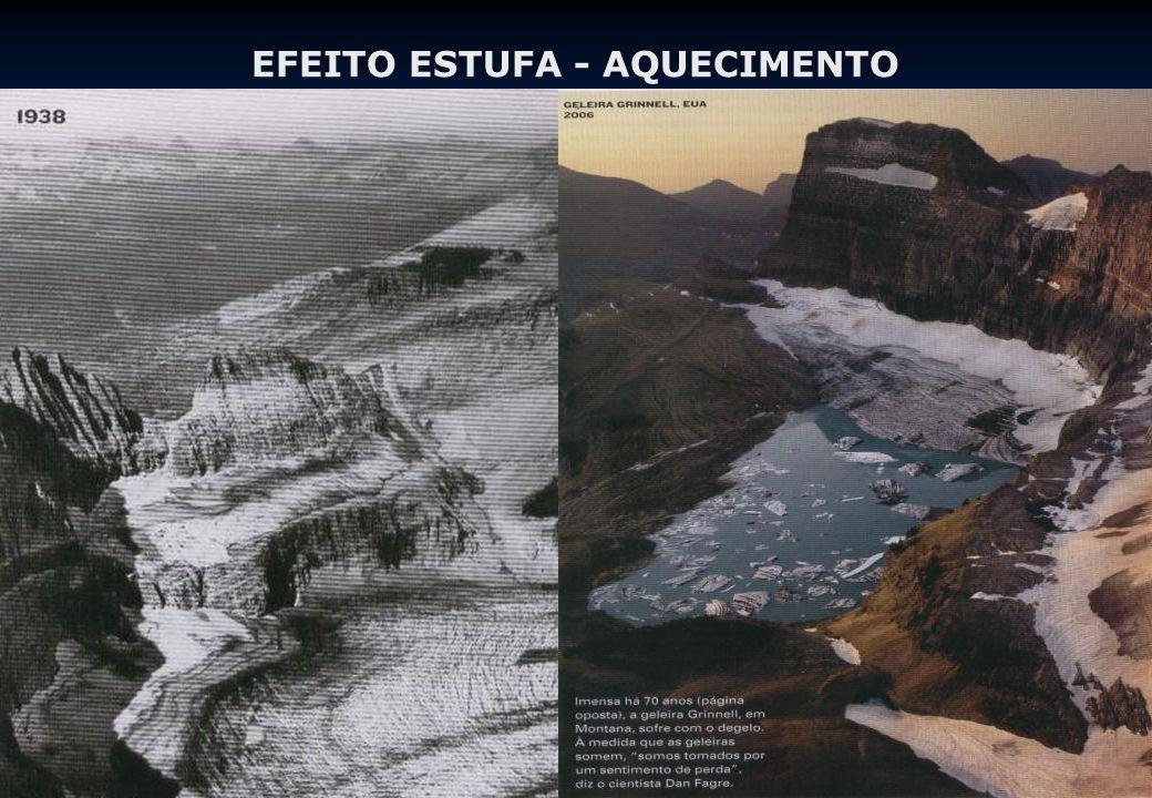 EFEITO ESTUFA - AQUECIMENTO