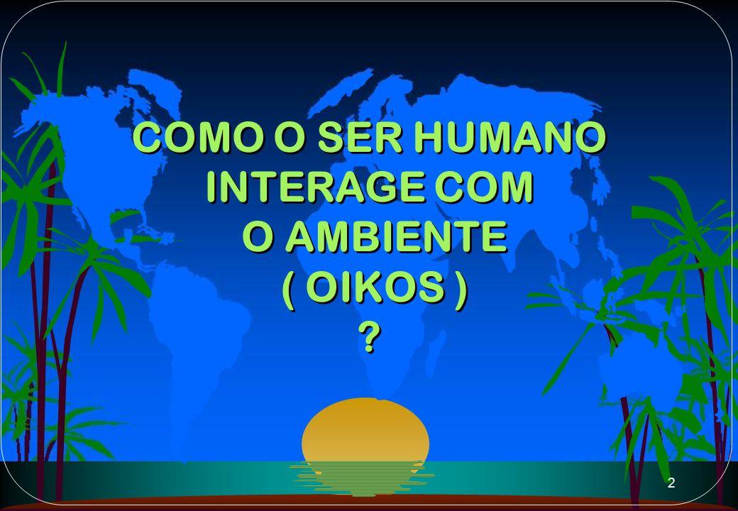 COMO O SER HUMANO INTERAGE COM O AMBIENTE ( OIKOS )