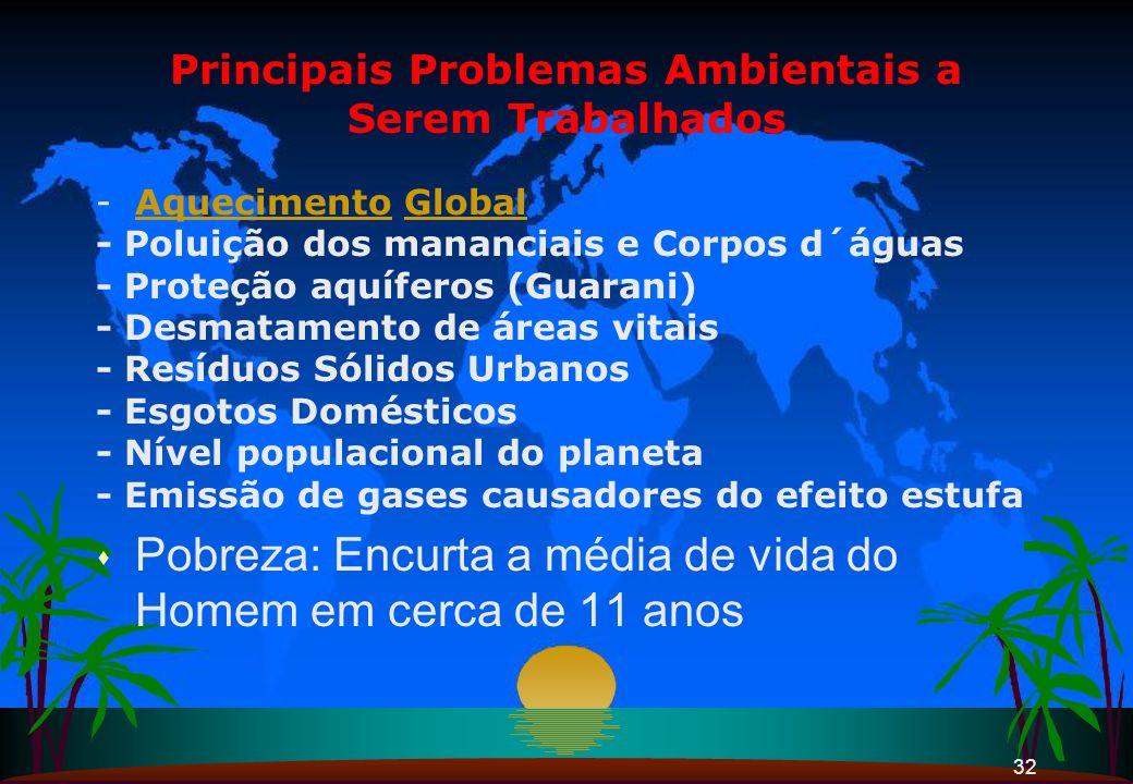 Principais Problemas Ambientais a Serem Trabalhados