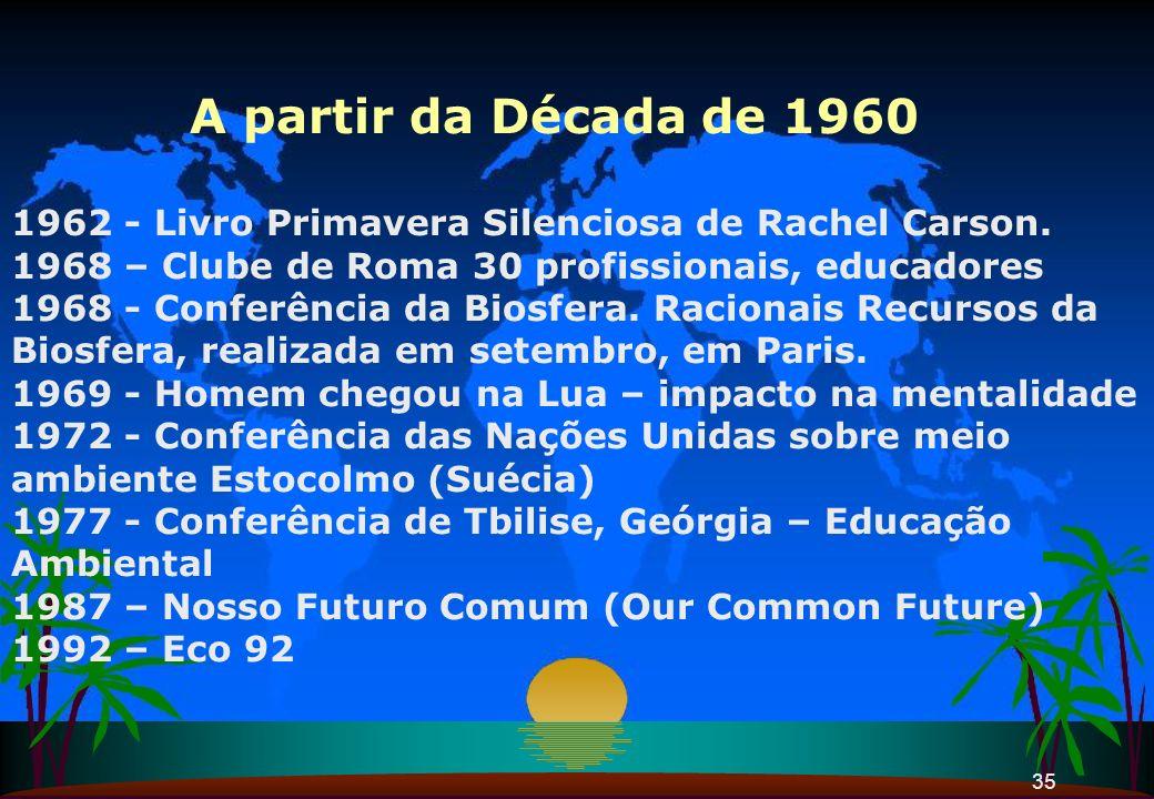 A partir da Década de 1960 1962 - Livro Primavera Silenciosa de Rachel Carson. 1968 – Clube de Roma 30 profissionais, educadores.