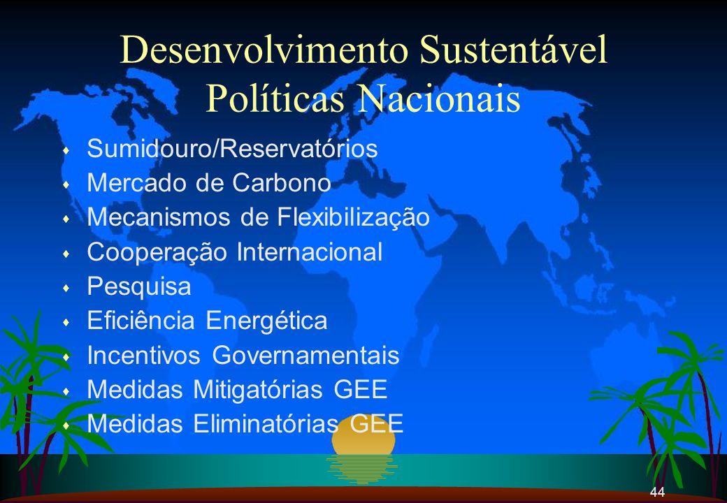 Desenvolvimento Sustentável Políticas Nacionais