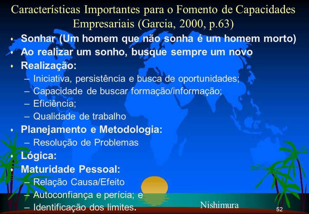 Características Importantes para o Fomento de Capacidades Empresariais (Garcia, 2000, p.63)