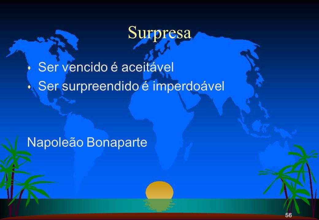 Surpresa Ser vencido é aceitável Ser surpreendido é imperdoável