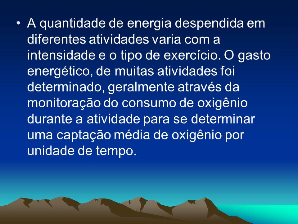 A quantidade de energia despendida em diferentes atividades varia com a intensidade e o tipo de exercício.