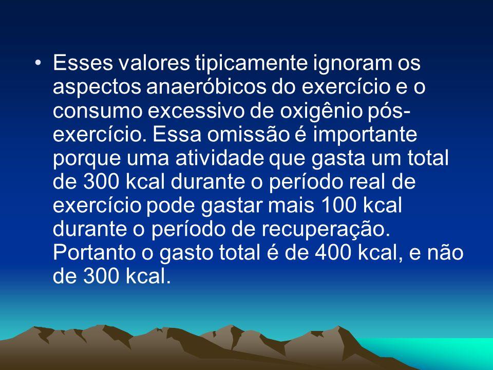 Esses valores tipicamente ignoram os aspectos anaeróbicos do exercício e o consumo excessivo de oxigênio pós-exercício.