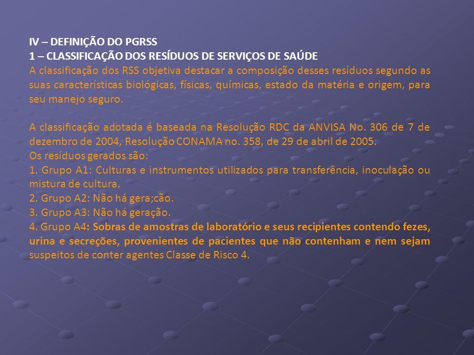 IV – DEFINIÇÃO DO PGRSS 1 – CLASSIFICAÇÃO DOS RESÍDUOS DE SERVIÇOS DE SAÚDE.