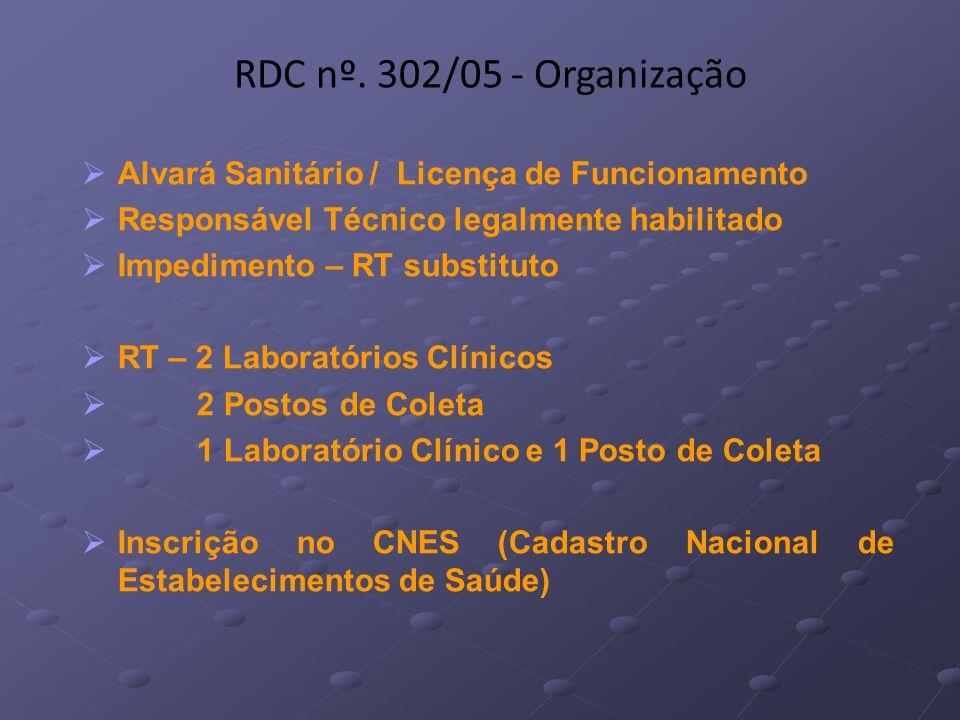 RDC nº. 302/05 - Organização Alvará Sanitário / Licença de Funcionamento. Responsável Técnico legalmente habilitado.
