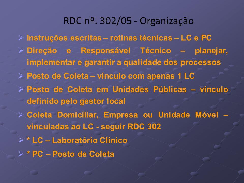 RDC nº. 302/05 - Organização Instruções escritas – rotinas técnicas – LC e PC.
