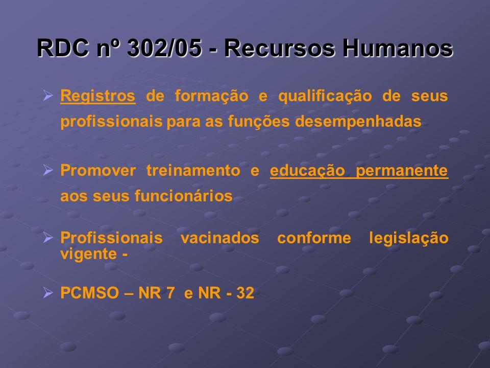 RDC nº 302/05 - Recursos Humanos