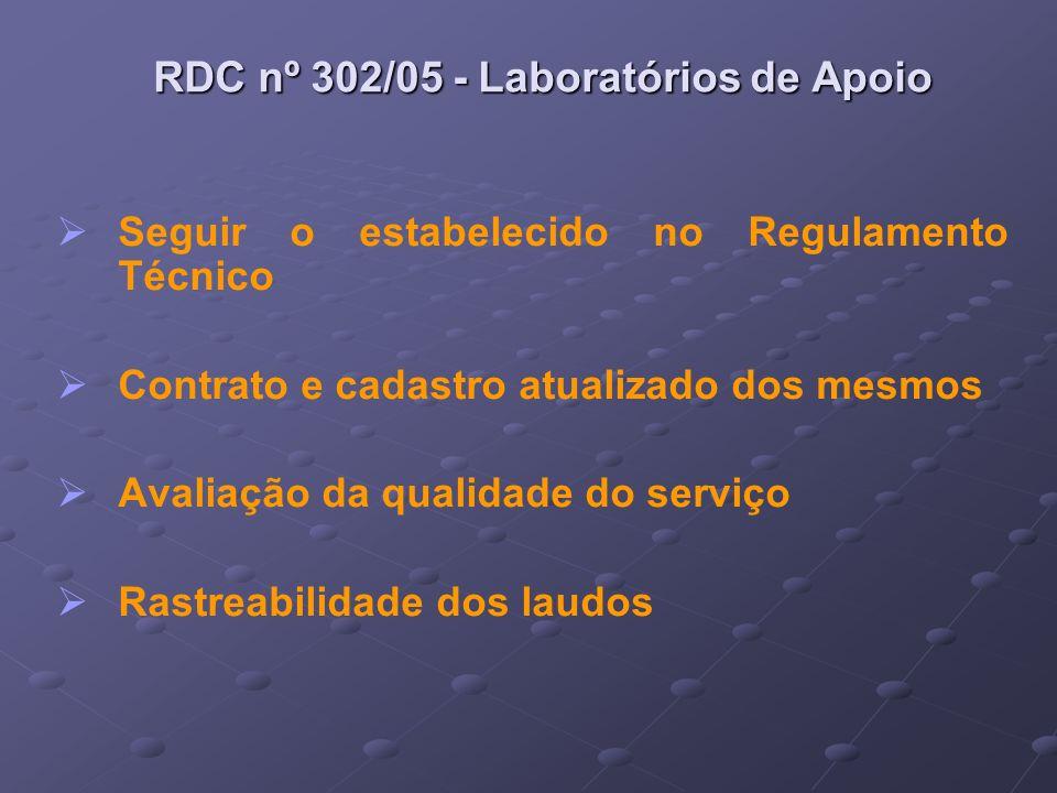 RDC nº 302/05 - Laboratórios de Apoio