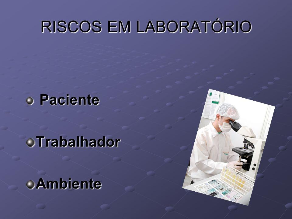RISCOS EM LABORATÓRIO Paciente Trabalhador Ambiente