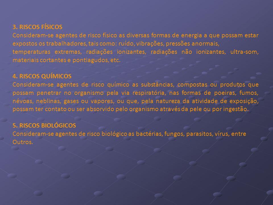 3. RISCOS FÍSICOS