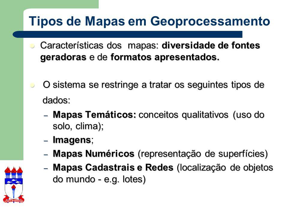 Tipos de Mapas em Geoprocessamento