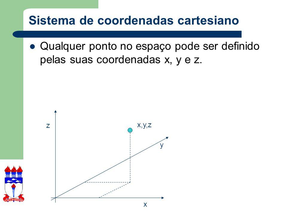 Sistema de coordenadas cartesiano