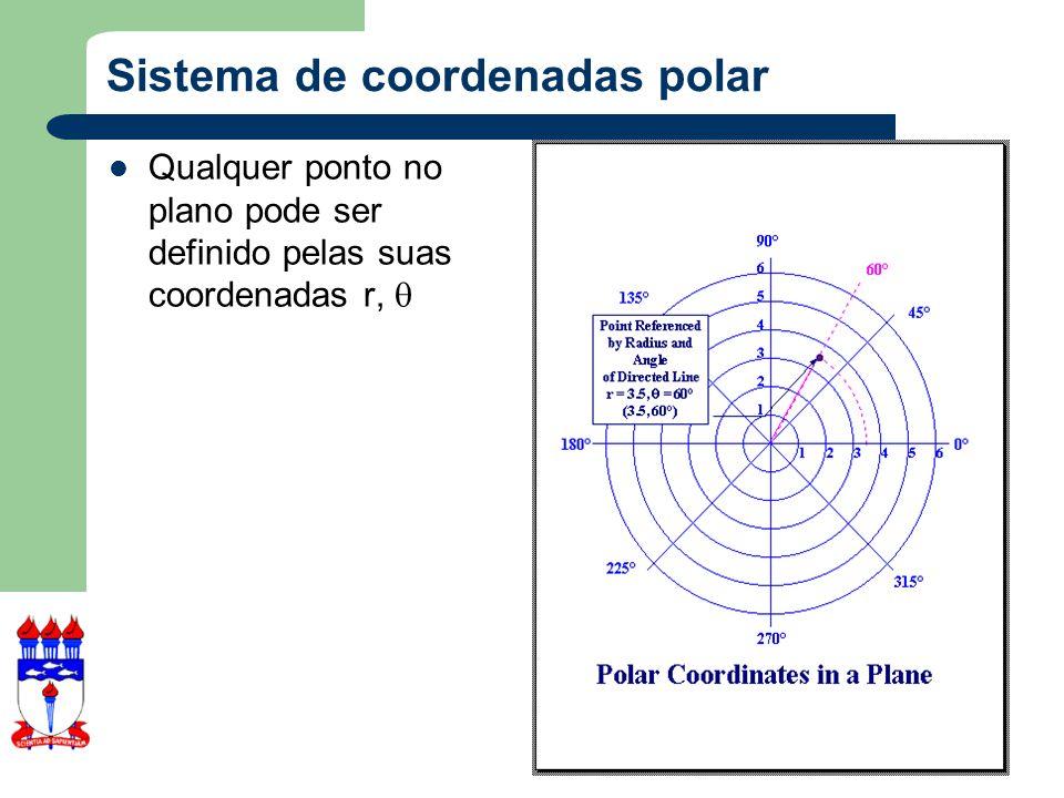 Sistema de coordenadas polar